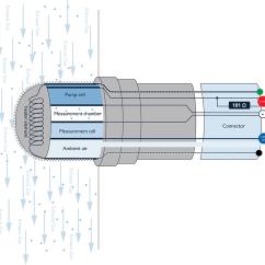 4 Wire Lambda Sensor Wiring Diagram Simple Automotive Diagrams Testing Bosch Lsu 4.2 Broadband Oxygen