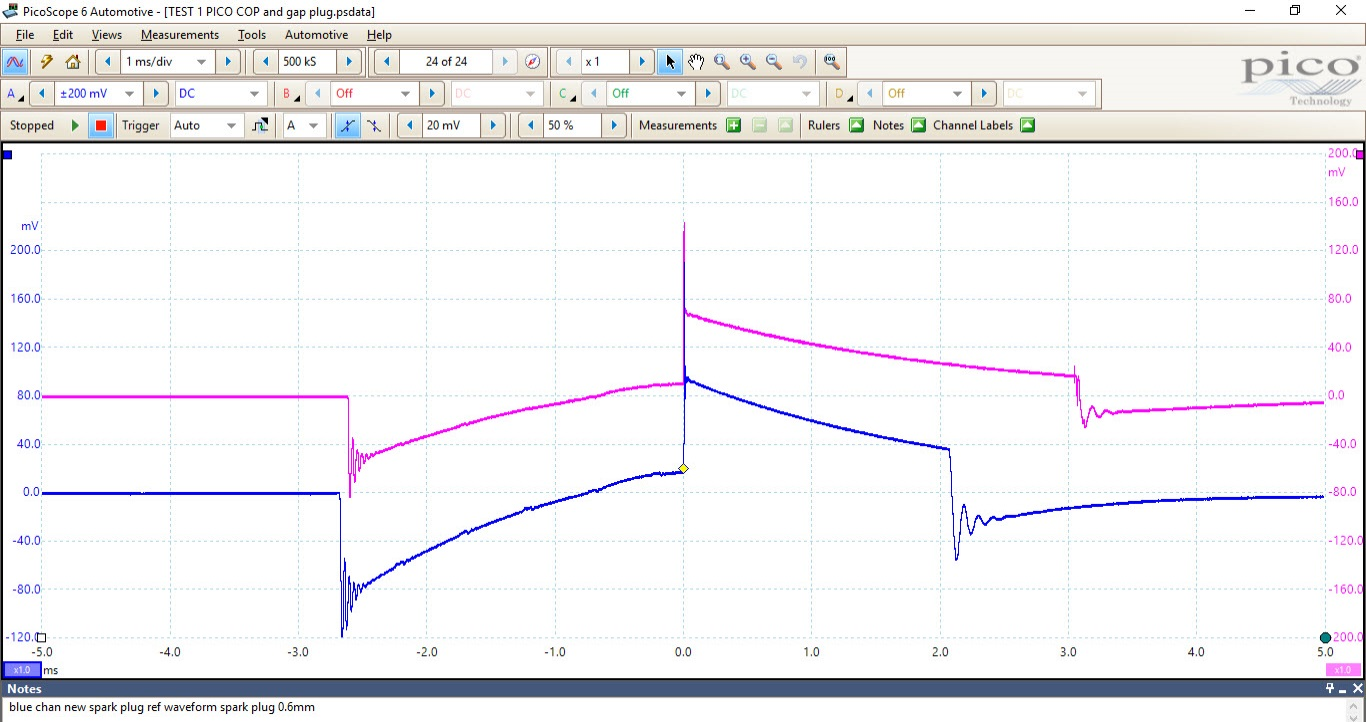 hight resolution of we recently did some testing on spark plugs with different gaps in the same engine to see the difference that smaller or larger gaps make