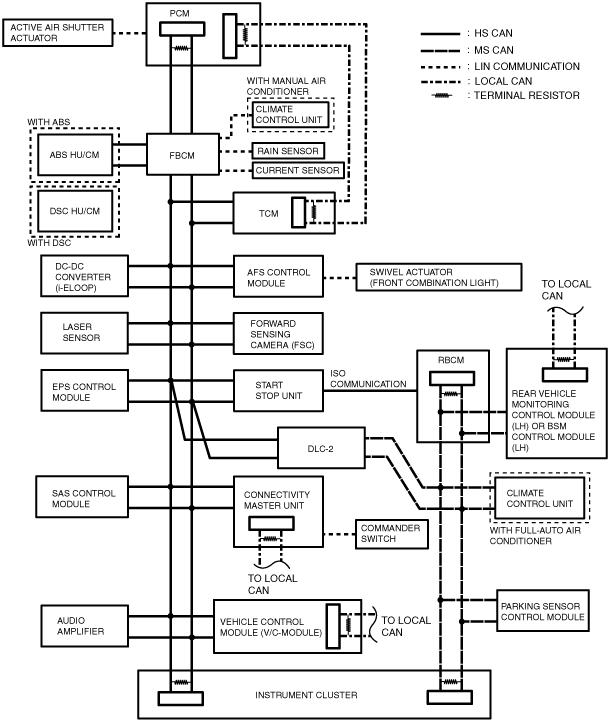 mazda start wiring diagram