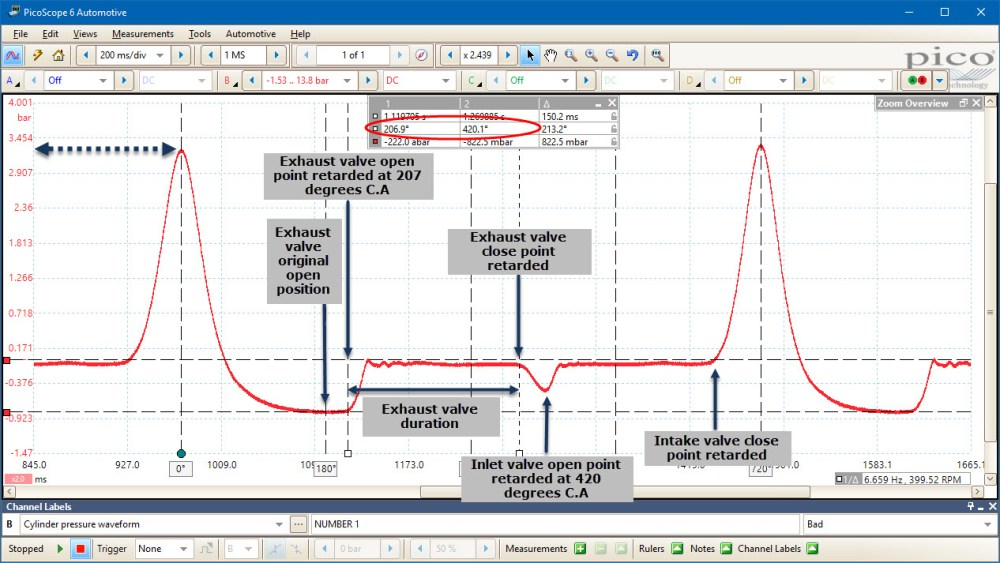 medium resolution of  cylinder while the intake valve remains closed the result of no air entering the cylinder is low peak cylinder pressure compression given there is