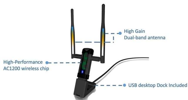 Best USB Wireless Adapter