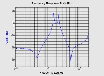 Flexible resolution oscilloscopes