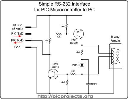 Simple RS232 to logic level converter (TTL, CMOS)