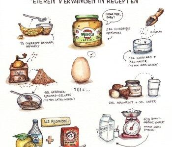 Eieren vervangen in recepten, hoe doe je dat? Hier vind je 7 plantaardige alternatieven om te bakken zonder eieren.