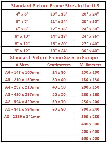 Picture Frame Sizes