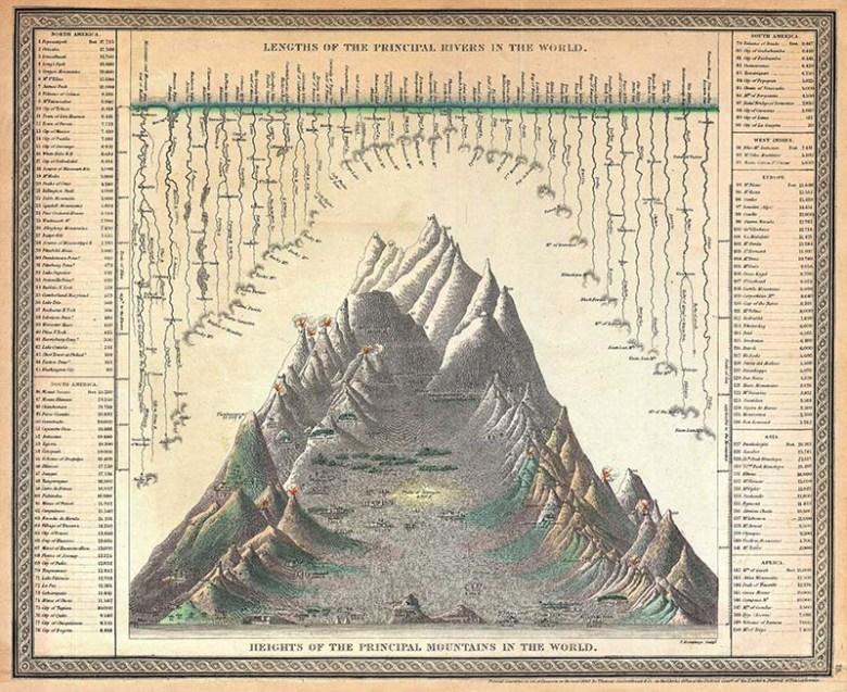 Vintage mountain diagram