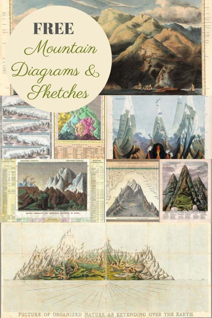 vintage mountain diagrams and sketches