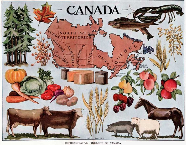 Products of Canada
