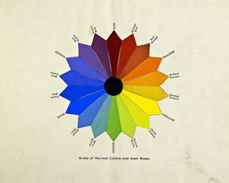 Vintage color wheel poster