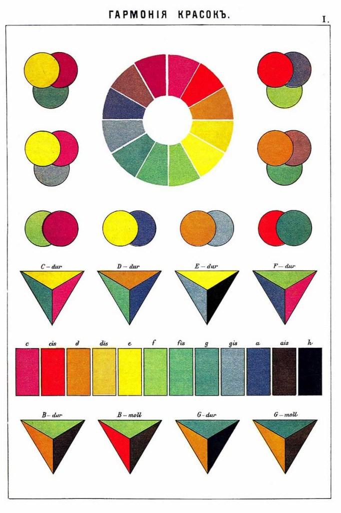 vintage color charts