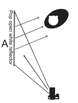 bounce lighting diagram