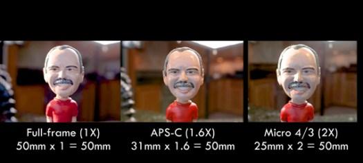 equivalent focal length