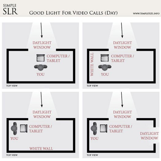daytime video call lighting techniques