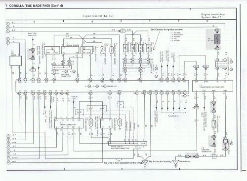 small resolution of 4age wiring harness diagram schema diagram databasewiring harness toyota levin ae111 wiring diagram img 4age wiring