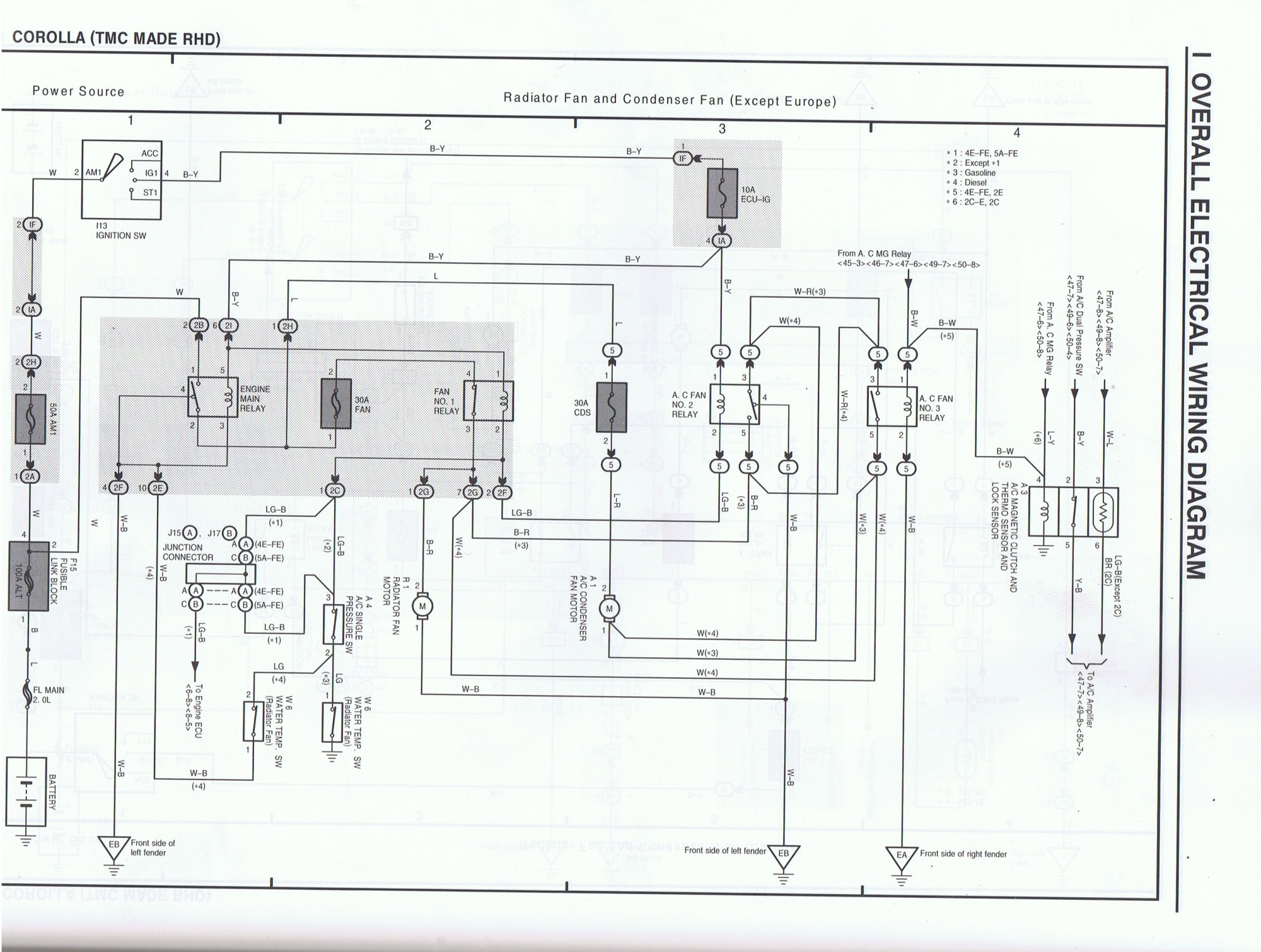 hight resolution of toyota levin ae111 wiring diagram wiring diagrams wni toyota levin wiring diagram