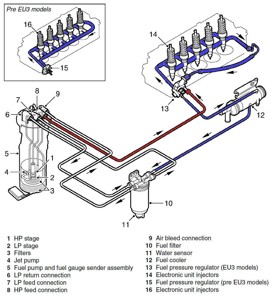 Land Rover Engine Schematic, Land, Free Engine Image For