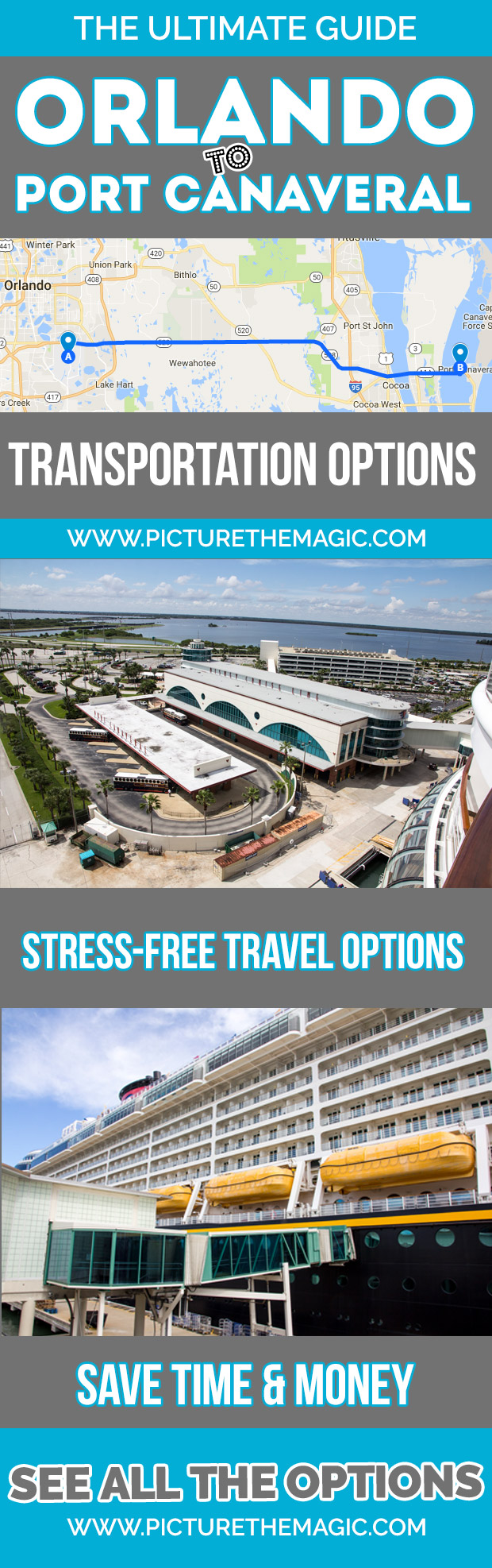 Orlando To Port Canaveral Transportation Options: The Ultimate Guide
