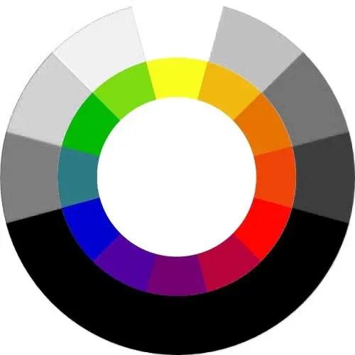 Ruota dei colori - BN con filtro a contrasto verde
