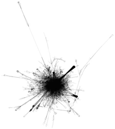 R cran network