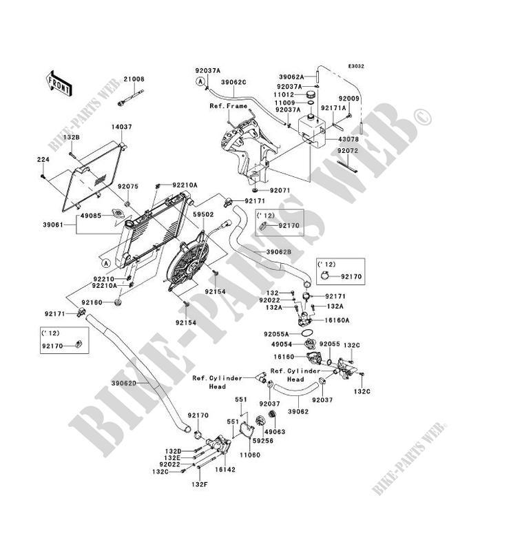 RADIATEUR pour Kawasaki BRUTE FORCE 750 4X4I EPS 2013