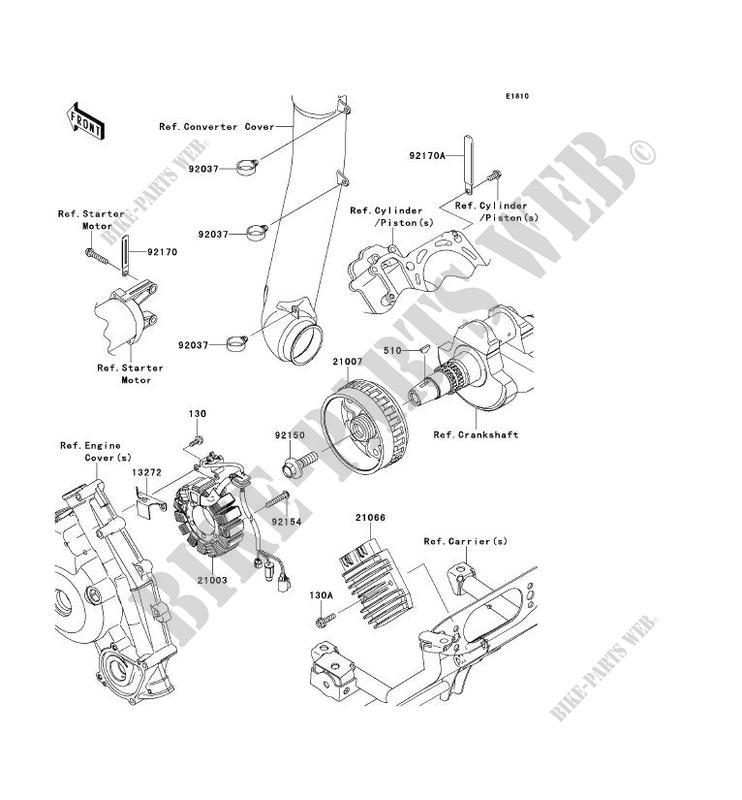 GÉNÉRATEUR pour Kawasaki BRUTE FORCE 750 4X4I EPS 2012