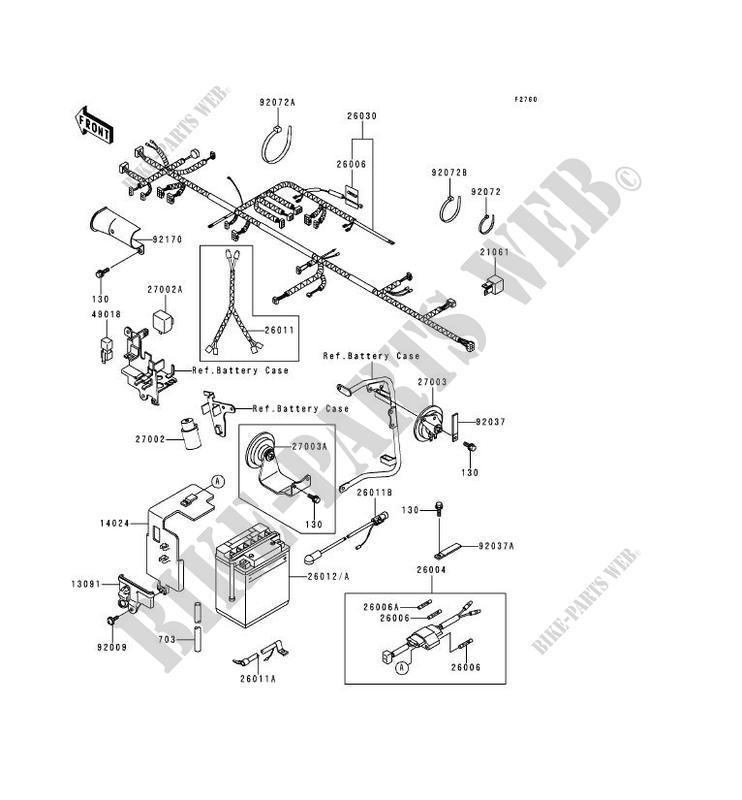 CHASSIS EQUIPMENT ELECTRIQUE KL650 C1 KLR650 1995 650