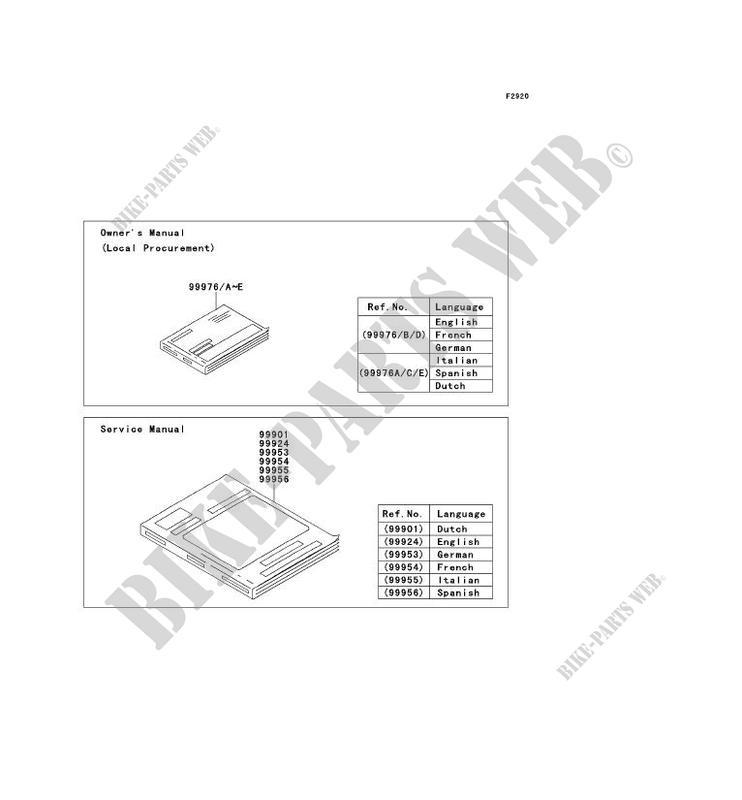 MANUEL KLZ1000AEF VERSYS 1000 2014 1000 MOTOS Kawasaki