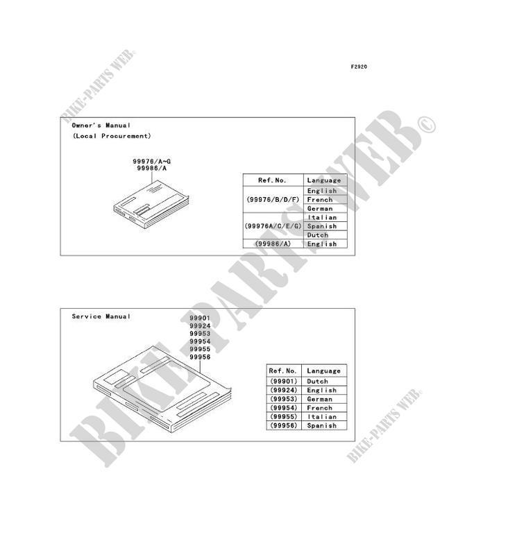 MANUEL pour Kawasaki VN1700 CLASSIC TOURER ABS 2013