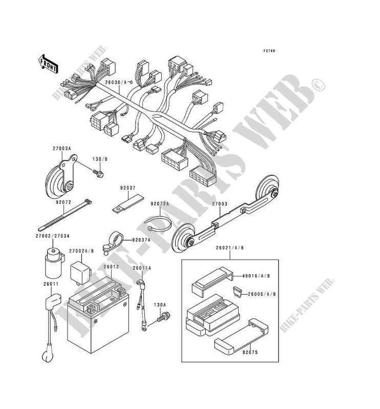 EQUIPEMENT ELECTRIQUE ZR750 C1 ZEPHYR 750 1991 750 MOTOS
