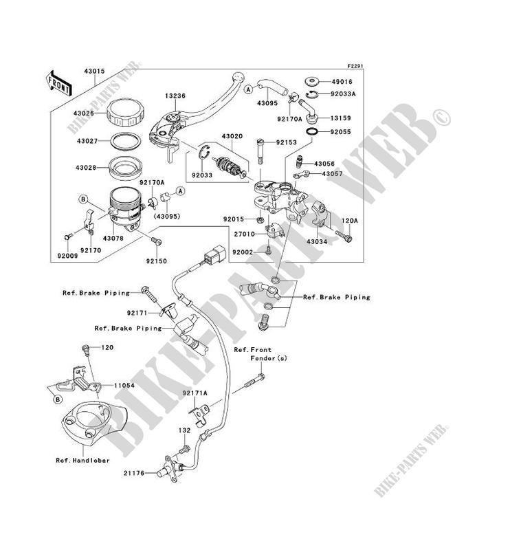 MAITRE CYLINDRE AV ZX1400FCF ZZR1400 ABS 2012 1400 MOTOS