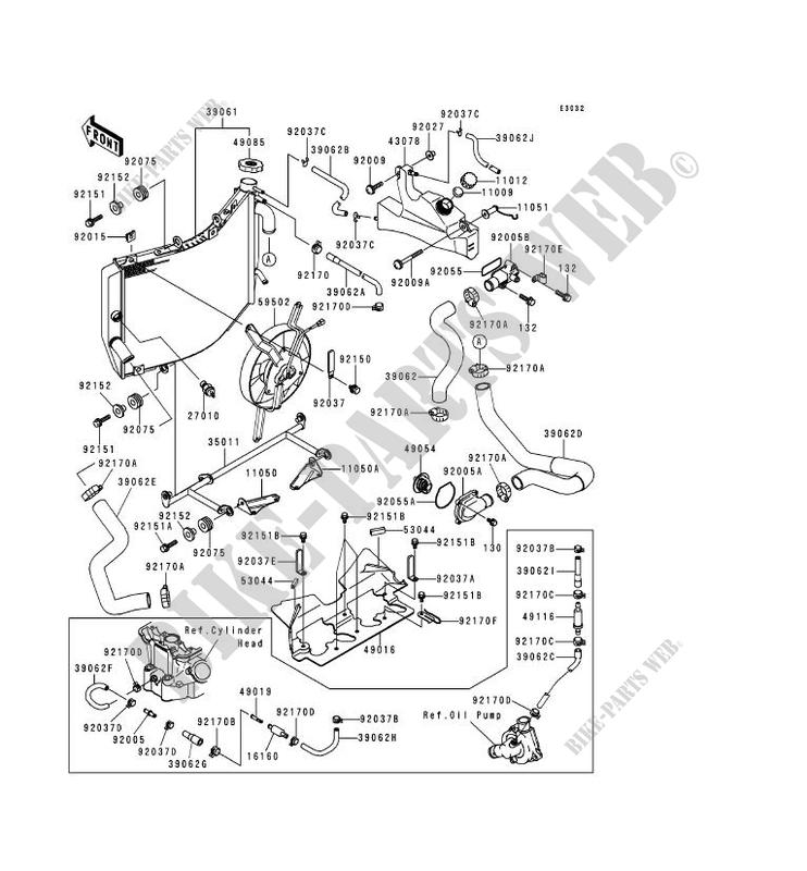 RADIATEUR ZX600 G1 NINJA ZX 6R 1998 600 MOTOS Kawasaki