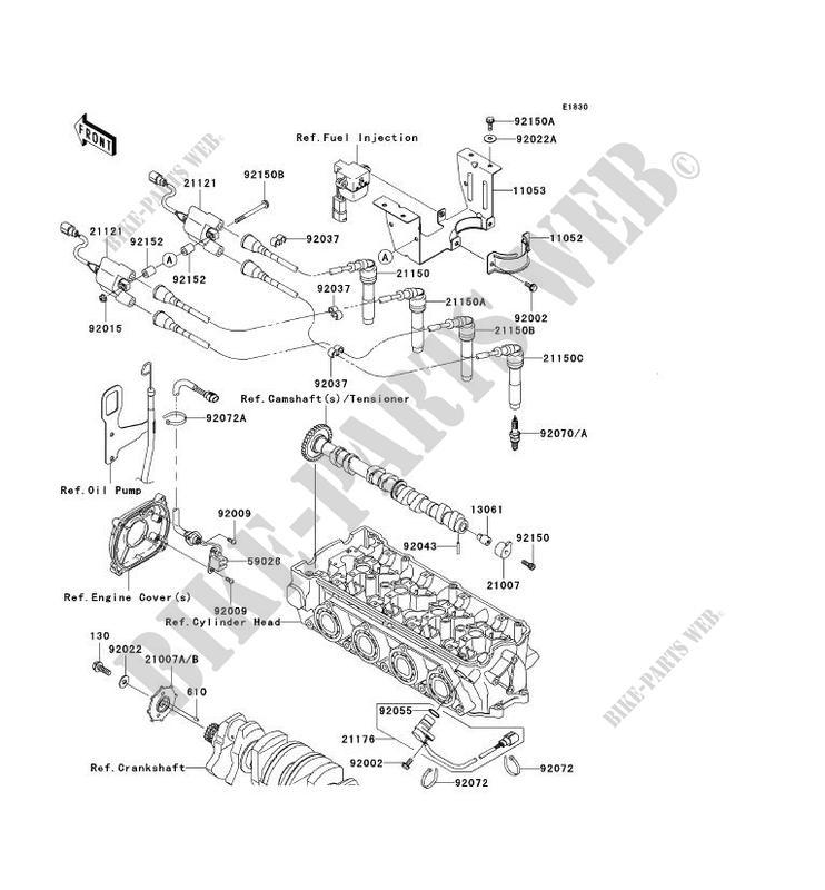 SYSTEME D´ALLUMAGE pour Kawasaki JET SKI STX-15F 2006