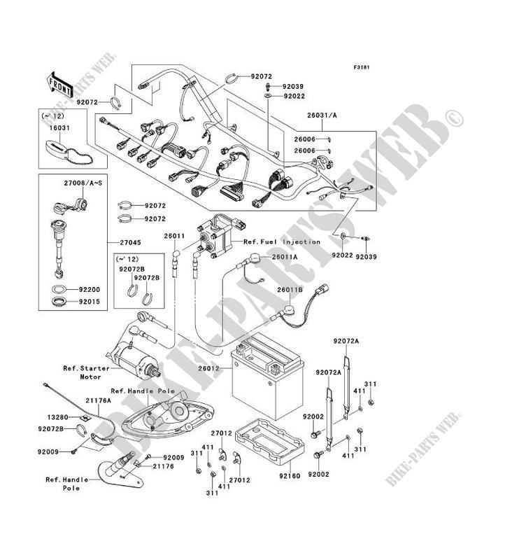 ÉQUIPEMENT ELECTRIQUE pour Kawasaki JET SKI STX-15F 2012