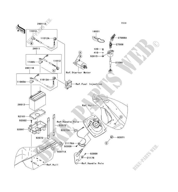 ÉQUIPEMENT ELECTRIQUE pour Kawasaki JET SKI ULTRA 250X