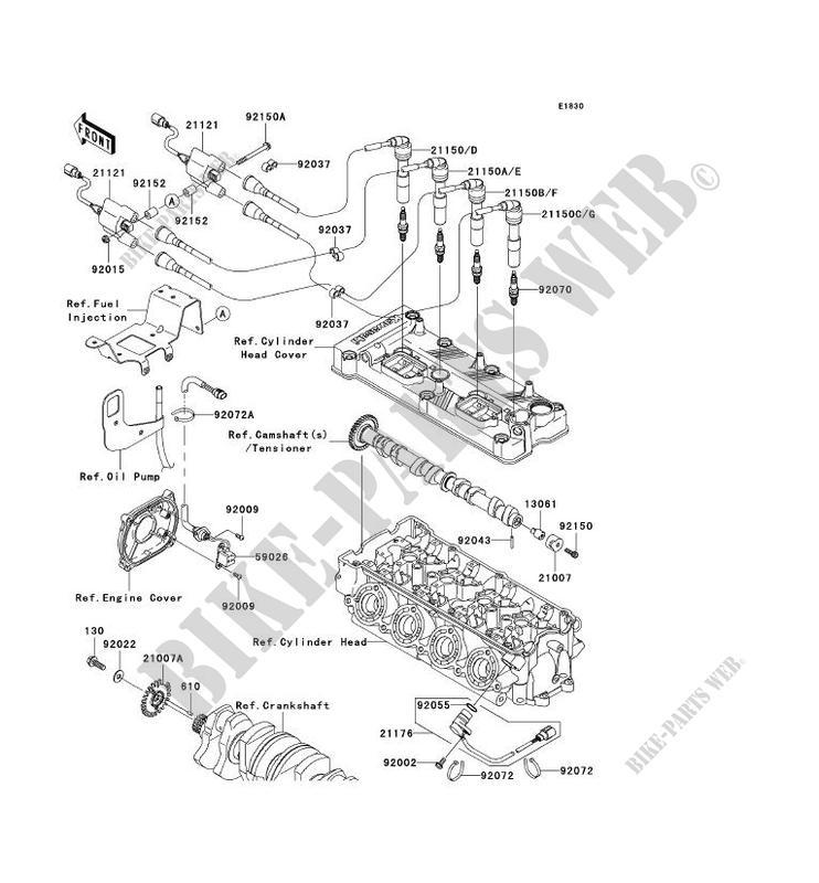 SYSTEME D´ALLUMAGE pour Kawasaki JET SKI ULTRA 250X 2008
