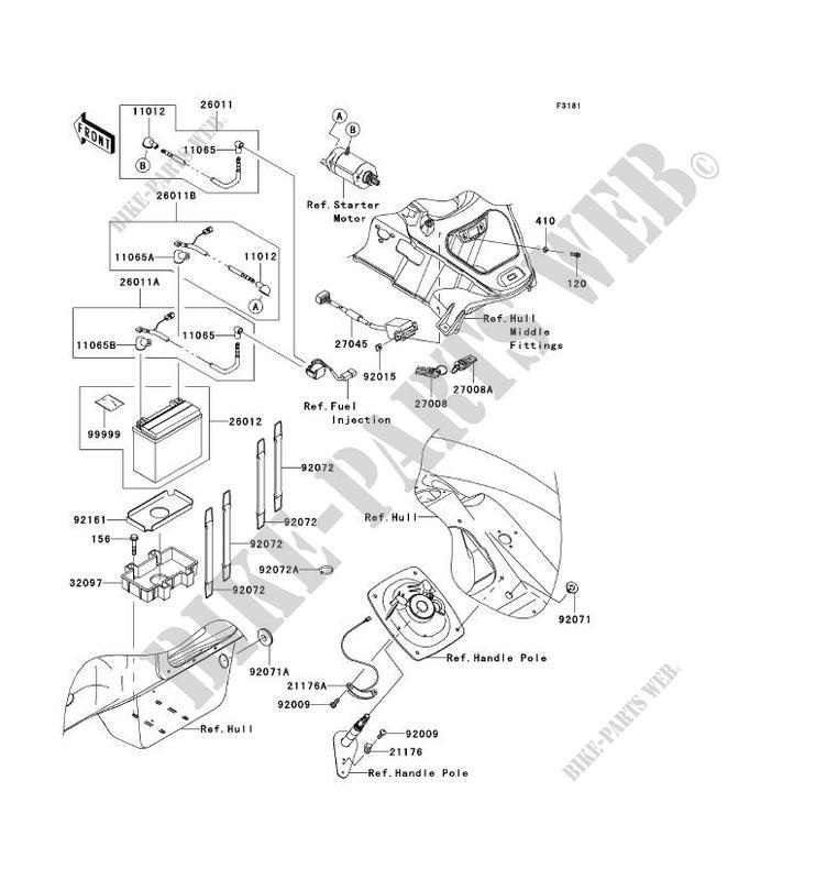 ÉQUIPEMENT ELECTRIQUE pour Kawasaki JET SKI ULTRA 300X