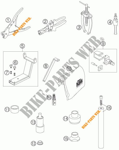 OUTILLAGE SPECIFIQUE pour KTM 990 ADVENTURE BLACK ABS de
