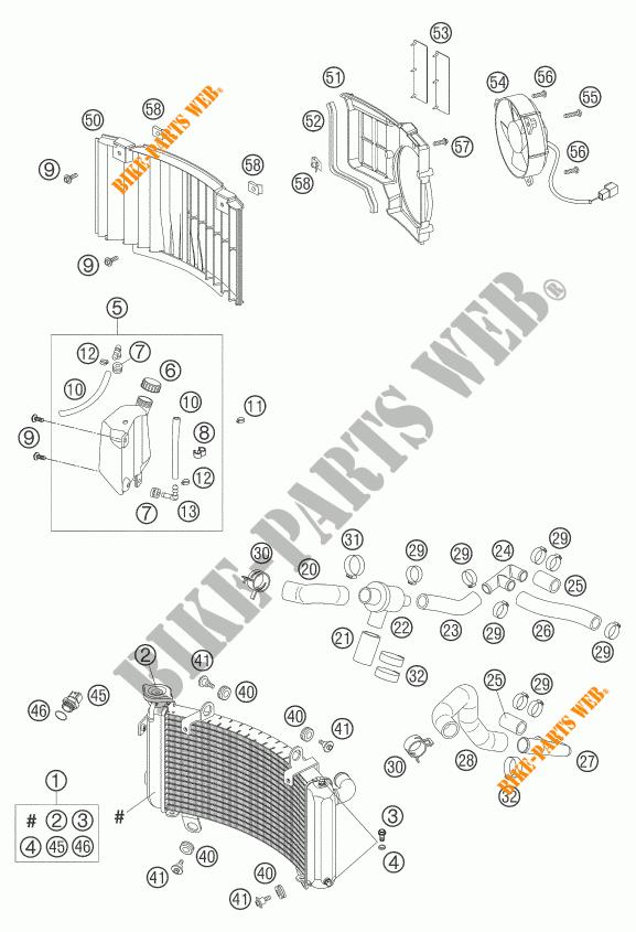 CIRCUIT DE REFROIDISSEMENT pour KTM 950 ADVENTURE S ORANGE