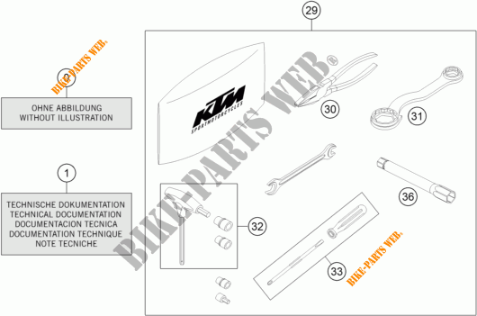 TROUSSE A OUTILS / MANUELS / OPTIONS pour KTM 690 SMC R