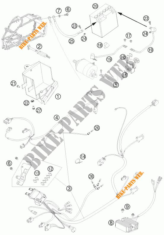 FAISCEAU ELECTRIQUE pour KTM 525 XC ATV de 2009 # KTM