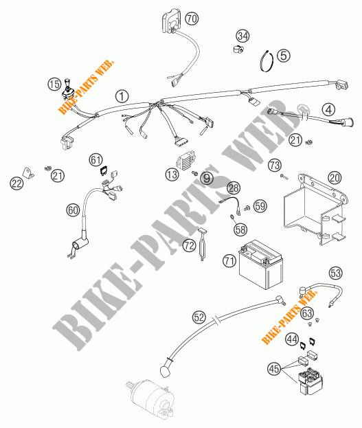 FAISCEAU ELECTRIQUE pour KTM 520 EXC RACING de 2001 # KTM