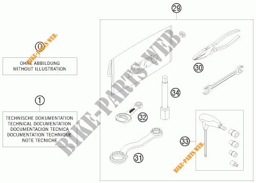 TROUSSE A OUTILS / MANUELS / OPTIONS pour KTM 450 EXC de