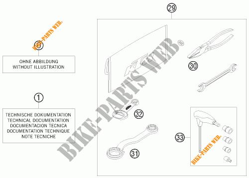 TROUSSE A OUTILS / MANUELS / OPTIONS pour KTM 250 EXC de
