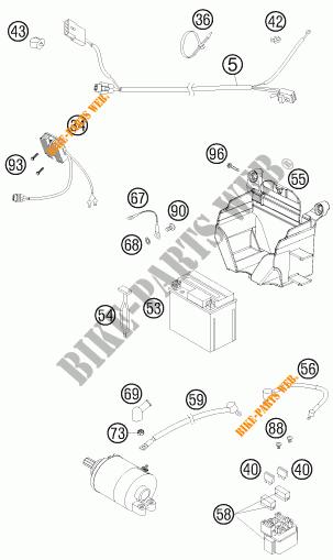 FAISCEAU ELECTRIQUE pour KTM 450 SX-F de 2009 # KTM