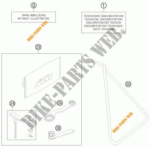 TROUSSE A OUTILS / MANUELS / OPTIONS pour KTM 65 SX de