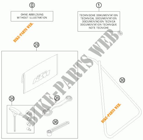 TROUSSE A OUTILS / MANUELS / OPTIONS pour KTM 50 SX de