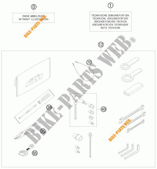 TROUSSE A OUTILS / MANUELS / OPTIONS pour KTM 990 SUPER