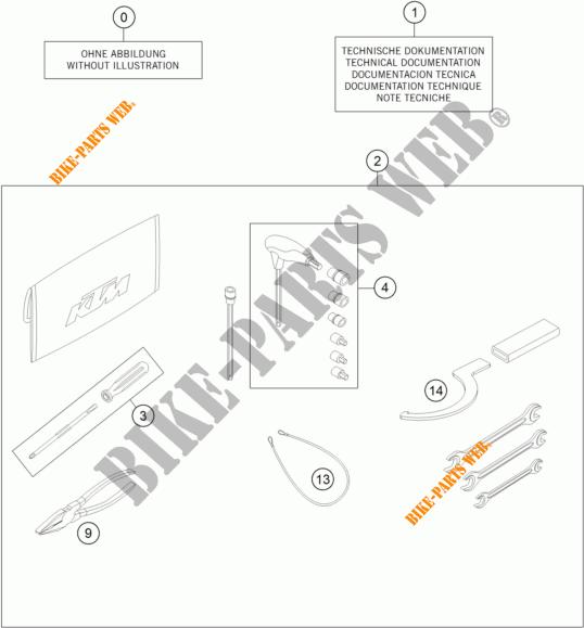 TROUSSE A OUTILS / MANUELS / OPTIONS pour KTM 1290 SUPER