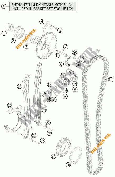 DISTRIBUTION pour KTM 690 ENDURO R de 2012 # KTM