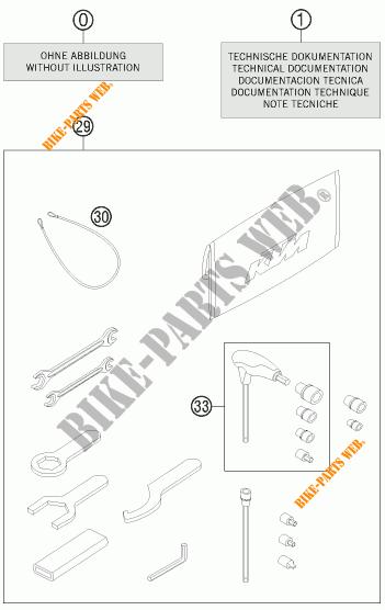 TROUSSE A OUTILS / MANUELS / OPTIONS pour KTM 1190 RC8 R